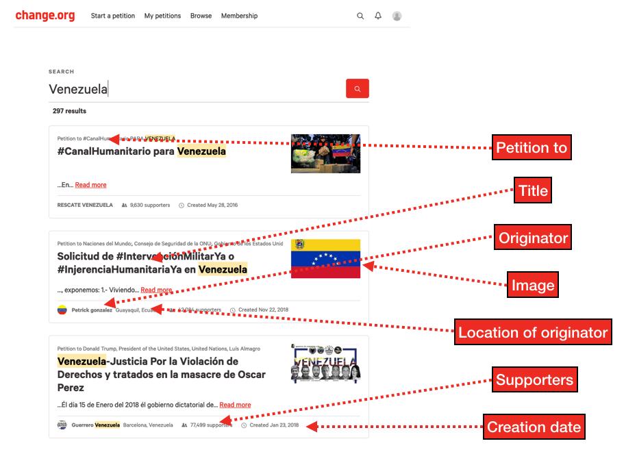 Resultados de búsqueda que contengan la palabra Venezuela